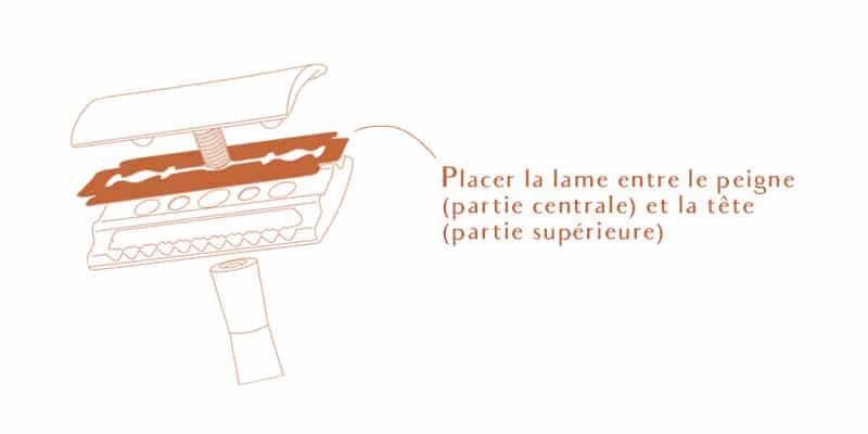 Changer la lame du rasoir de sûreté Pofine